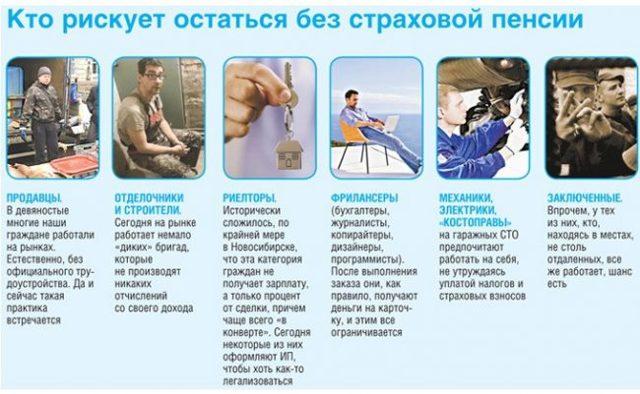Если человек не работал получит ли он пенсию крым получил пенсию